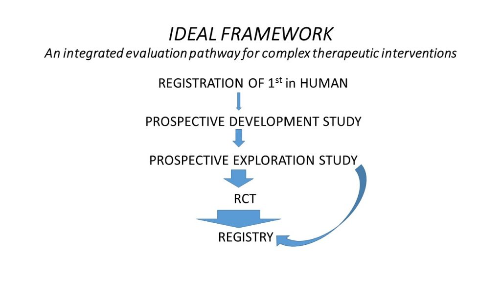 Integrated pathway